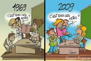difference de date. Note et prof