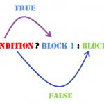 Expression ternaire ou conditionnelle