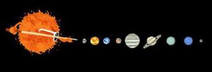 Billard dans le systeme planetaire