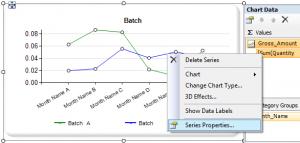 series properties chart