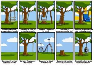 arbre-projet-IT-humour