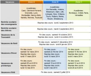 calendrier vacances scolaires 2013