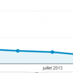 Audience Visite Mois Site Uiop