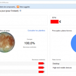 Google-adsense-poisson-avril