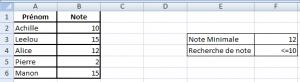 Exemple de relevé de notes Excel et d utilisation de la fonction NB.SI